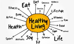 word bank for a healthy living